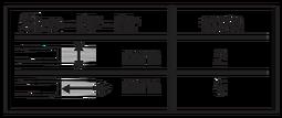 Mini Pinsel - Modellbau