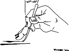 Scroller Handhabung